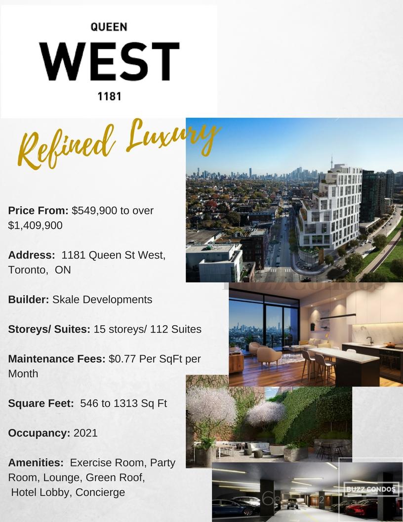1181 Queen West Condos Priority Access To Floor Plans  Vip