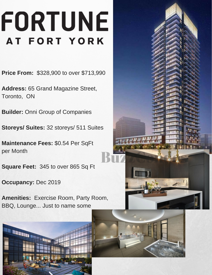 Fortune at Fort York Condos info-BuzzCondos