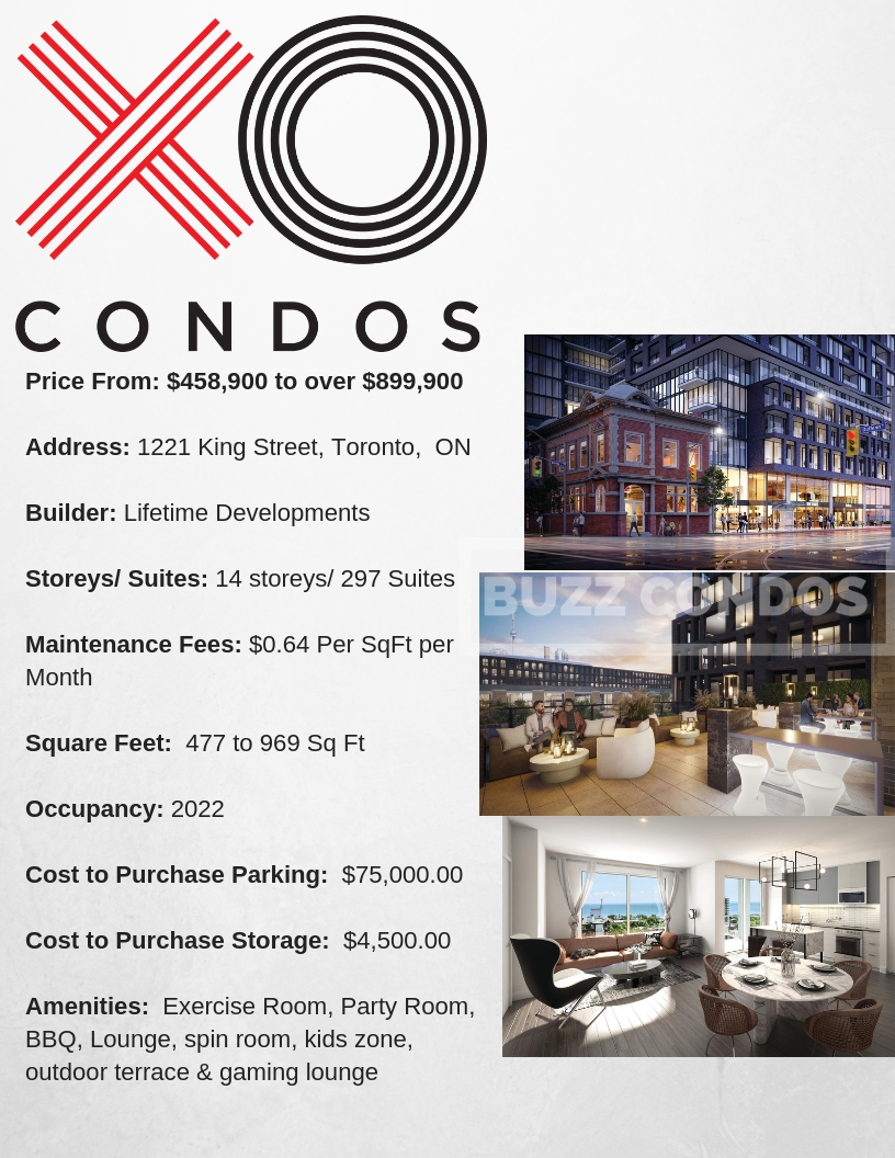 King and Dufferin XO  Condos project info- Buzz Condos